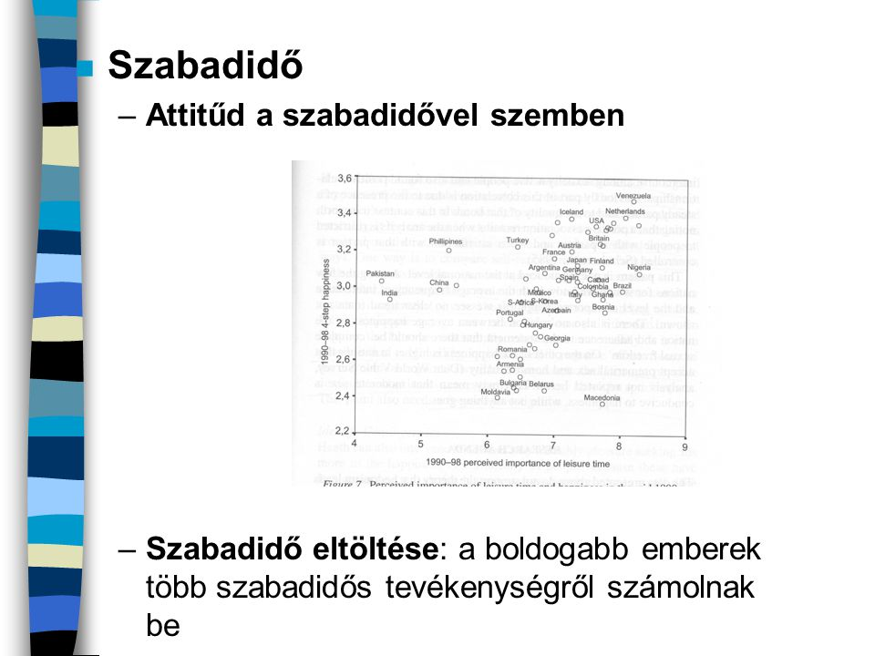 n Szabadidő –Attitűd a szabadidővel szemben –Szabadidő eltöltése: a boldogabb emberek több szabadidős tevékenységről számolnak be