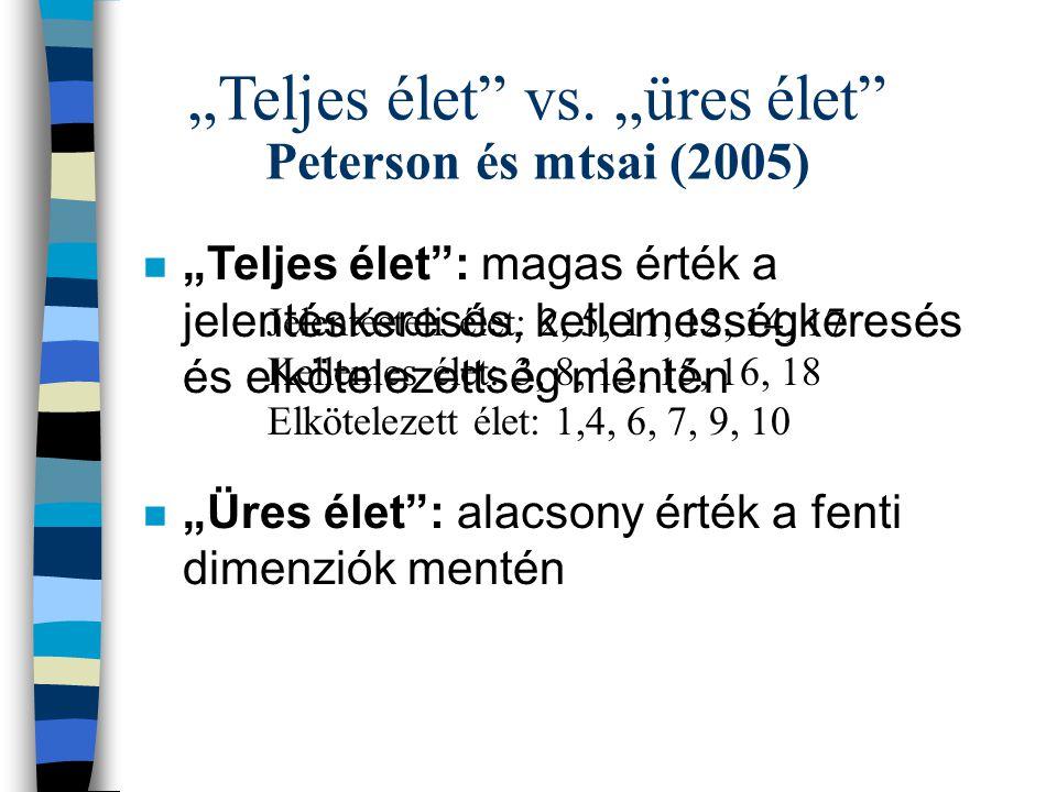 """""""Teljes élet"""" vs. """"üres élet"""" Peterson és mtsai (2005) n """"Teljes élet"""": magas érték a jelentéskeresés, kellemességkeresés és elkötelezettség mentén n"""