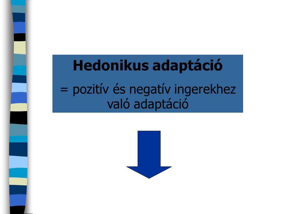 Hedonikus adaptáció = pozitív és negatív ingerekhez való adaptáció