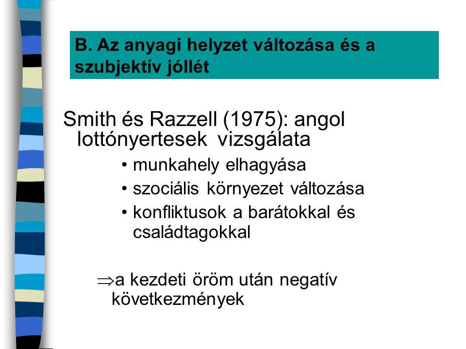 B. Az anyagi helyzet változása és a szubjektív jóllét Smith és Razzell (1975): angol lottónyertesek vizsgálata •munkahely elhagyása •szociális környez