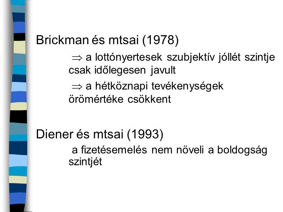 Brickman és mtsai (1978)  a lottónyertesek szubjektív jóllét szintje csak időlegesen javult  a hétköznapi tevékenységek örömértéke csökkent Diener é