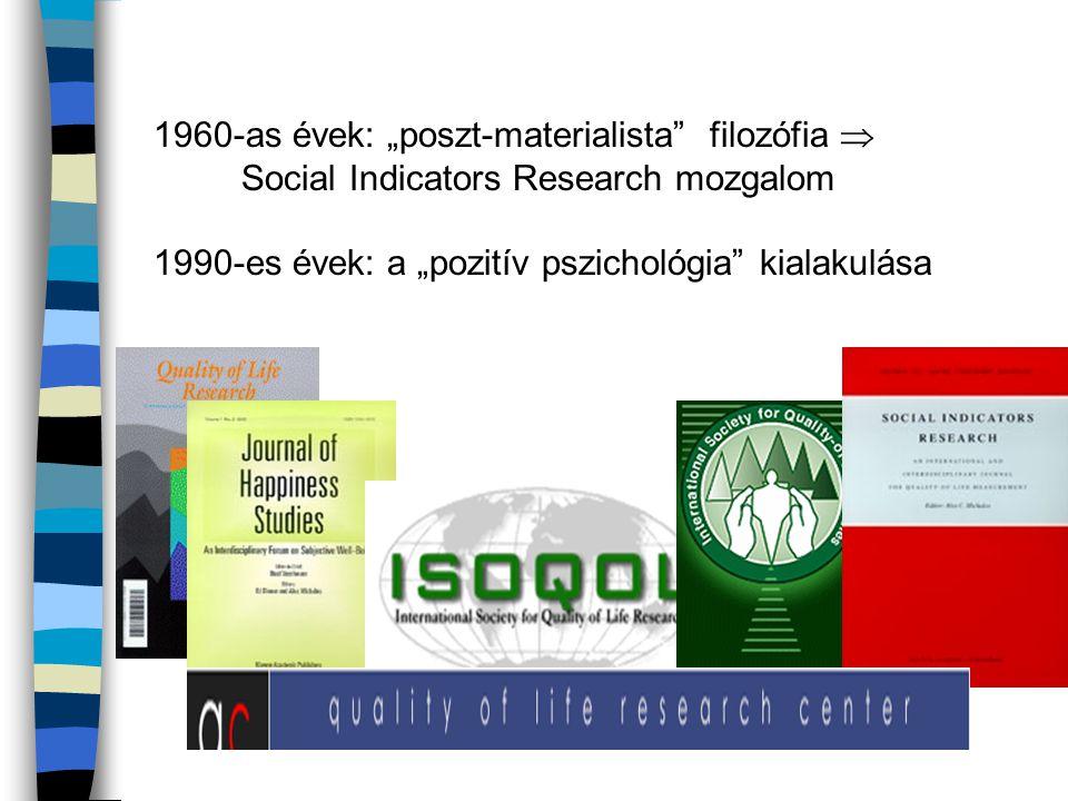 """1960-as évek: """"poszt-materialista"""" filozófia  Social Indicators Research mozgalom 1990-es évek: a """"pozitív pszichológia"""" kialakulása"""