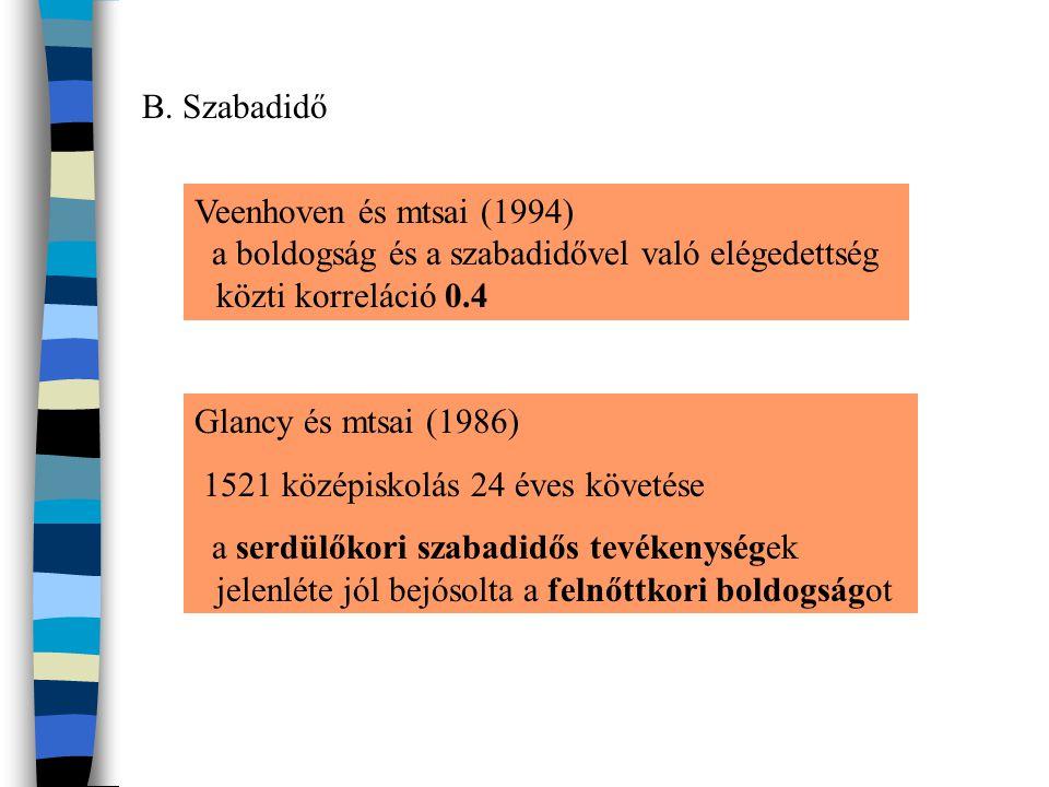 Veenhoven és mtsai (1994) a boldogság és a szabadidővel való elégedettség közti korreláció 0.4 Glancy és mtsai (1986) 1521 középiskolás 24 éves követé