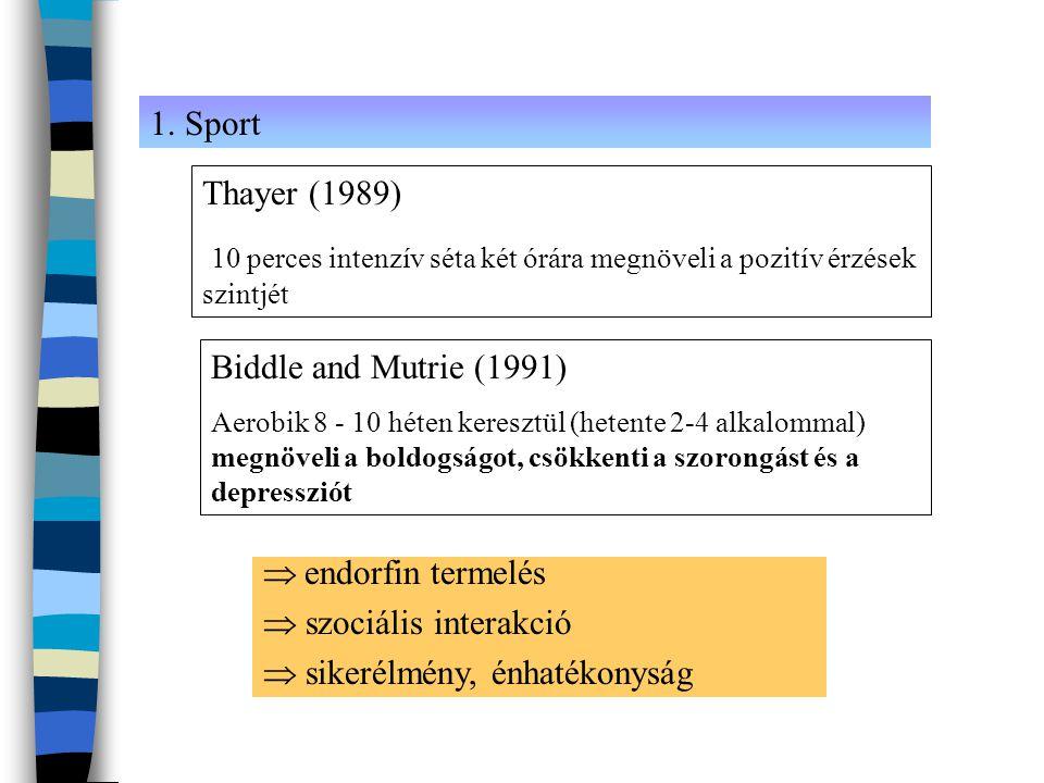 1. Sport Thayer (1989) 10 perces intenzív séta két órára megnöveli a pozitív érzések szintjét Biddle and Mutrie (1991) Aerobik 8 - 10 héten keresztül