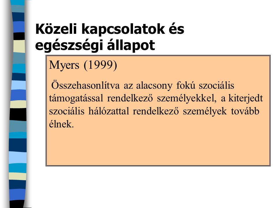 Myers (1999) Összehasonlítva az alacsony fokú szociális támogatással rendelkező személyekkel, a kiterjedt szociális hálózattal rendelkező személyek to