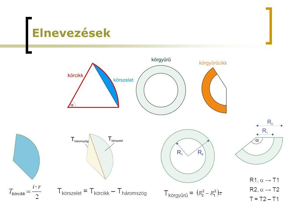 Elnevezések T körszelet = T körcikk – T háromszög T körgyűrű = R1,  → T1 R2,  → T2 T = T2 – T1