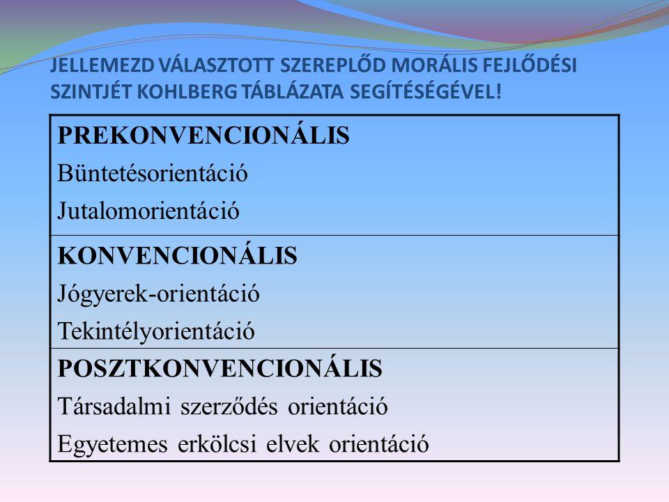 PREKONVENCIONÁLIS Büntetésorientáció Jutalomorientáció KONVENCIONÁLIS Jógyerek-orientáció Tekintélyorientáció POSZTKONVENCIONÁLIS Társadalmi szerződés
