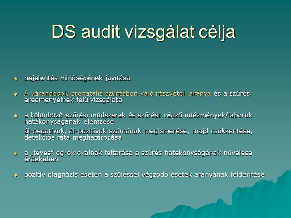 DS audit vizsgálat célja  bejelentés minőségének javítása  A várandósok prenatalis szűrésben való részvételi aránya és a szűrés eredményeinek felülv