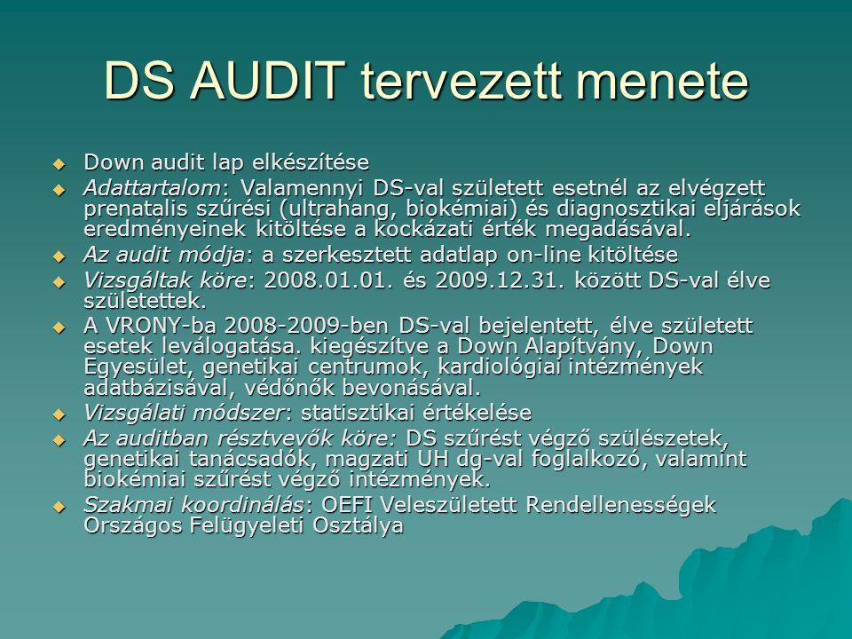 DS AUDIT tervezett menete  Down audit lap elkészítése  Adattartalom: Valamennyi DS-val született esetnél az elvégzett prenatalis szűrési (ultrahang,