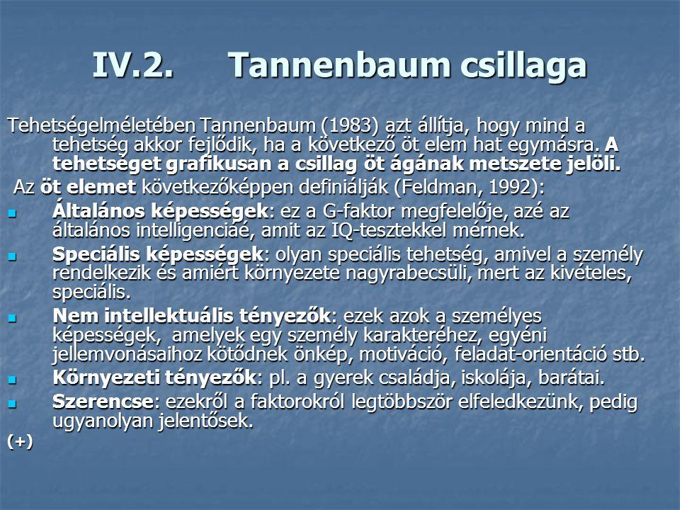 IV.2.Tannenbaum csillaga Tehetségelméletében Tannenbaum (1983) azt állítja, hogy mind a tehetség akkor fejlődik, ha a következő öt elem hat egymásra.
