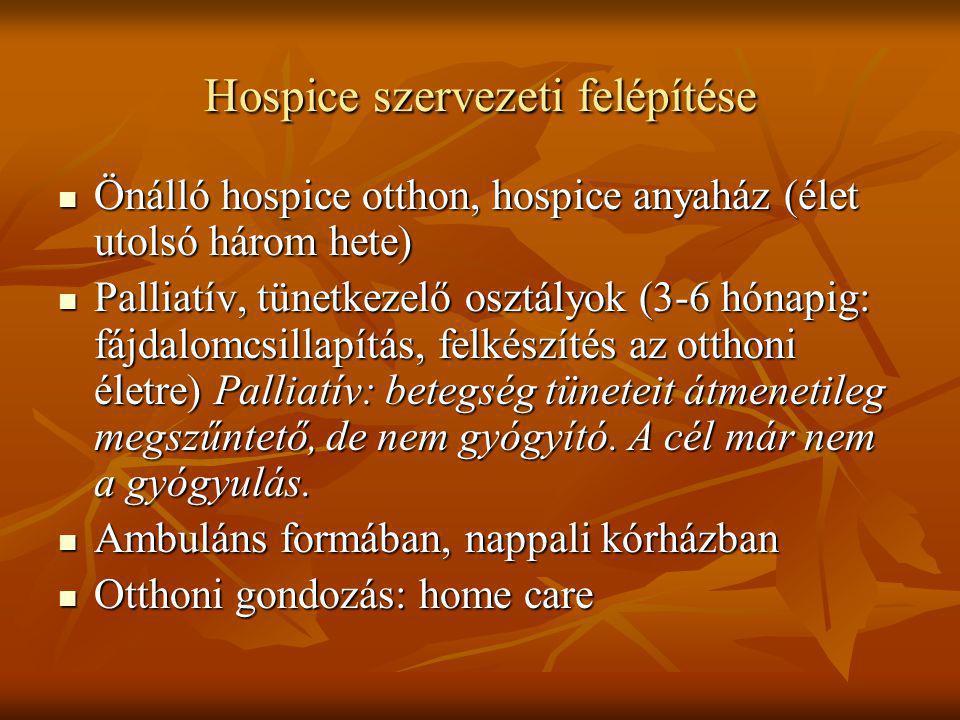 Hospice szervezeti felépítése  Önálló hospice otthon, hospice anyaház (élet utolsó három hete)  Palliatív, tünetkezelő osztályok (3-6 hónapig: fájda