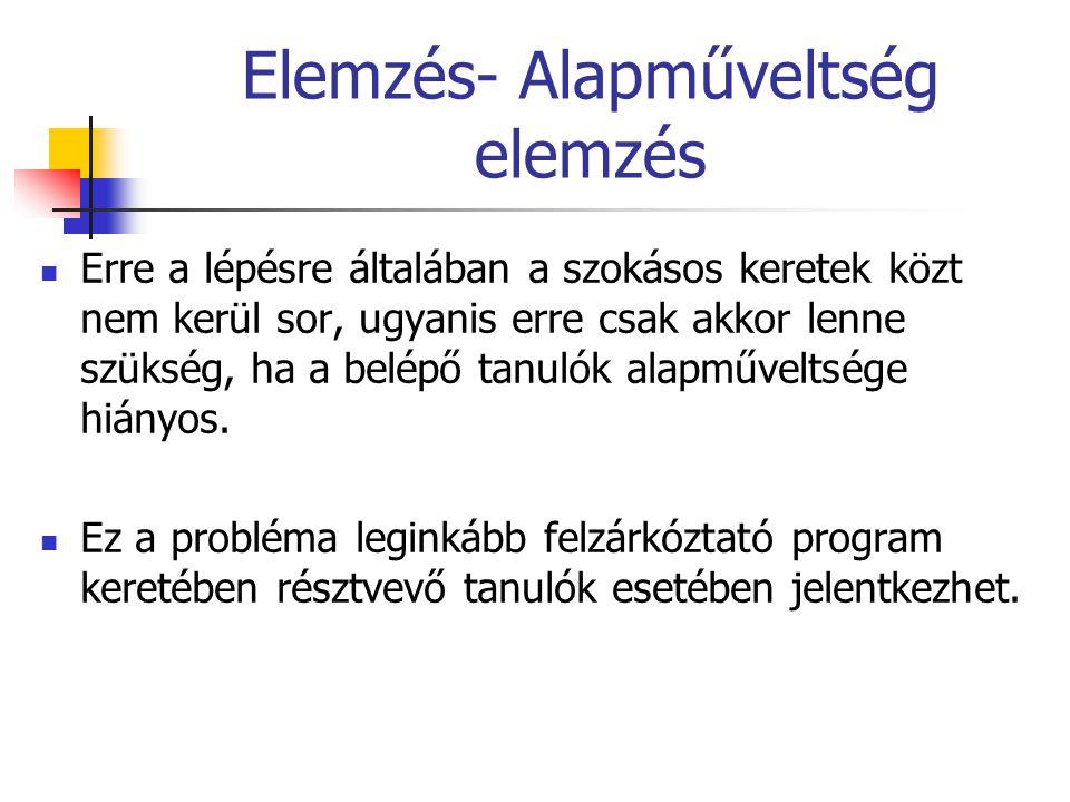 Elemzés- Alapműveltség elemzés  Erre a lépésre általában a szokásos keretek közt nem kerül sor, ugyanis erre csak akkor lenne szükség, ha a belépő ta