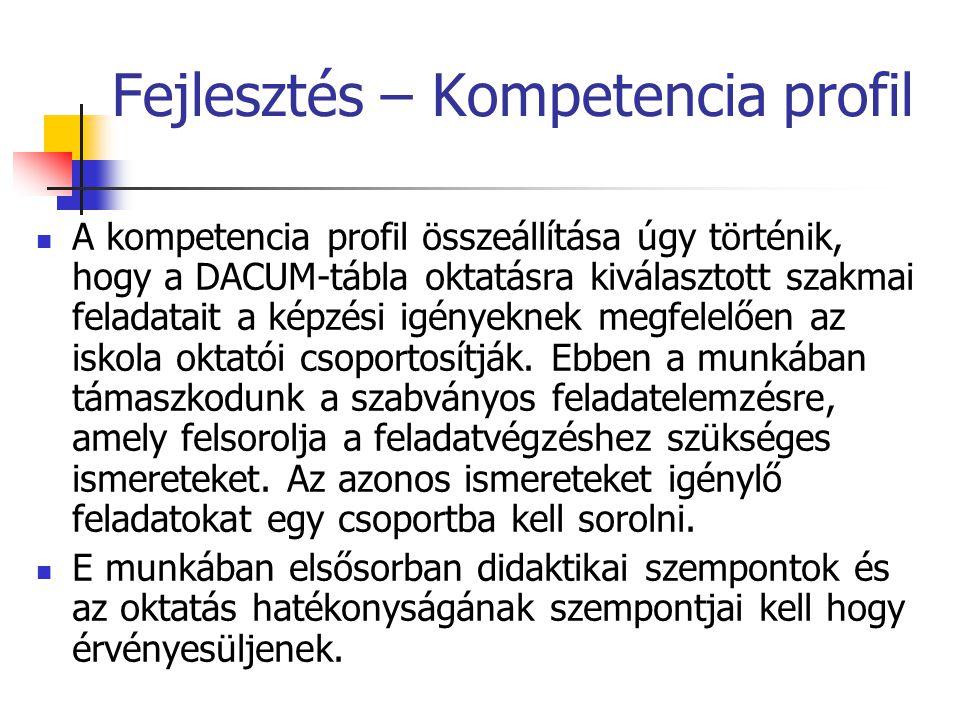 Fejlesztés – Kompetencia profil  A kompetencia profil összeállítása úgy történik, hogy a DACUM-tábla oktatásra kiválasztott szakmai feladatait a képz