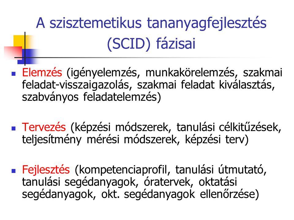 A szisztemetikus tananyagfejlesztés (SCID) fázisai  Elemzés (igényelemzés, munkakörelemzés, szakmai feladat-visszaigazolás, szakmai feladat kiválaszt