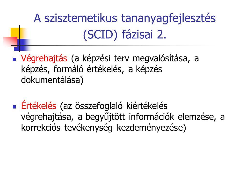 A szisztemetikus tananyagfejlesztés (SCID) fázisai 2.  Végrehajtás (a képzési terv megvalósítása, a képzés, formáló értékelés, a képzés dokumentálása