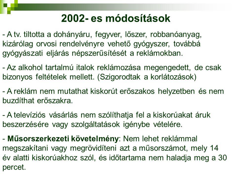 2002- es módosítások - A tv. tiltotta a dohányáru, fegyver, lőszer, robbanóanyag, kizárólag orvosi rendelvényre vehető gyógyszer, továbbá gyógyászati