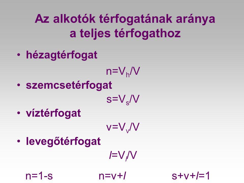 Az alkotók térfogatának aránya a teljes térfogathoz •hézagtérfogat n=V h /V •szemcsetérfogat s=V s /V •víztérfogat v=V v /V •levegőtérfogat l=V l /V n