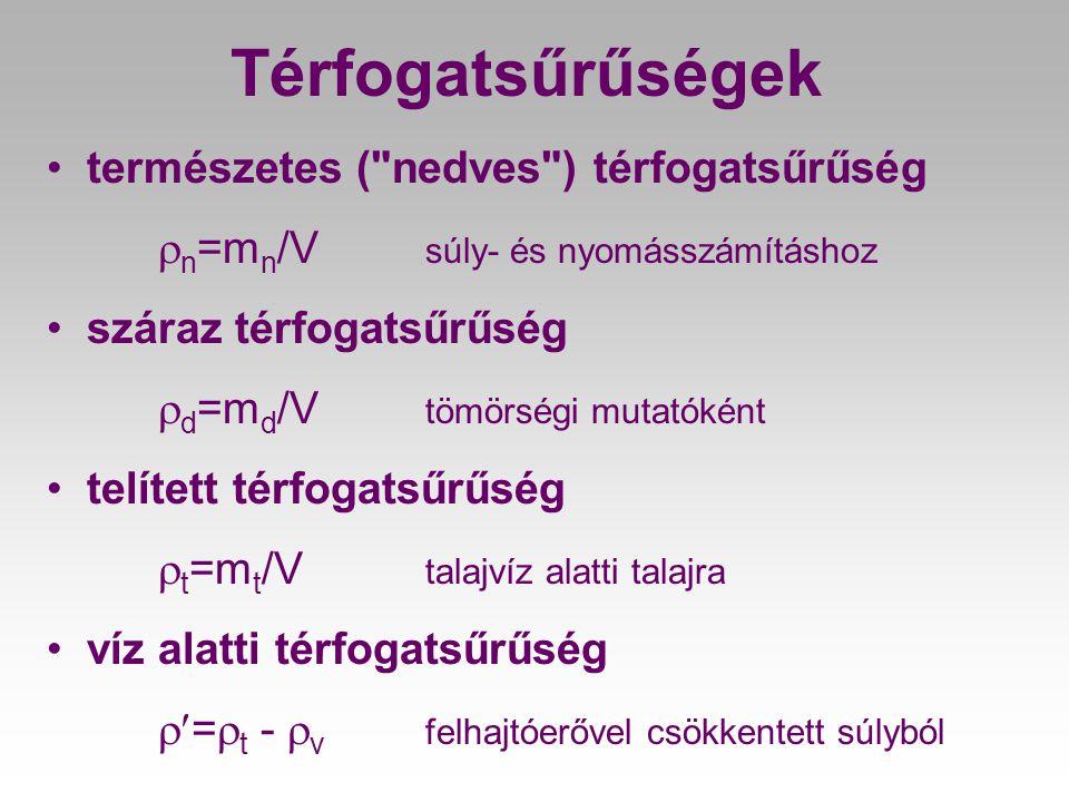 Térfogatsűrűségek •természetes (