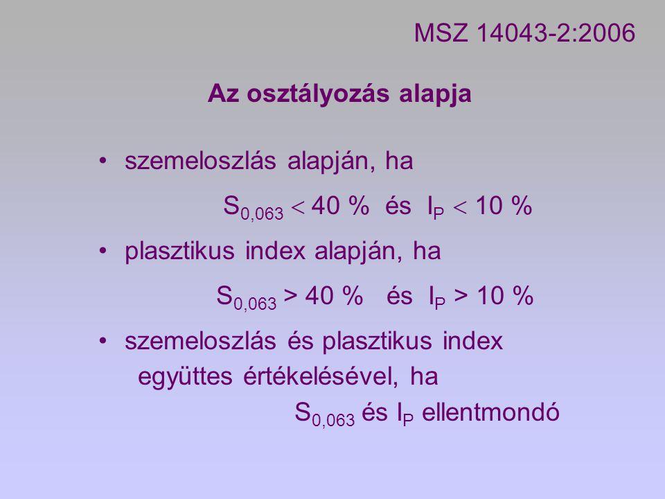MSZ 14043-2:2006 Az osztályozás alapja •szemeloszlás alapján, ha S 0,063  40 % és I P  10 % •plasztikus index alapján, ha S 0,063 > 40 % és I P > 10