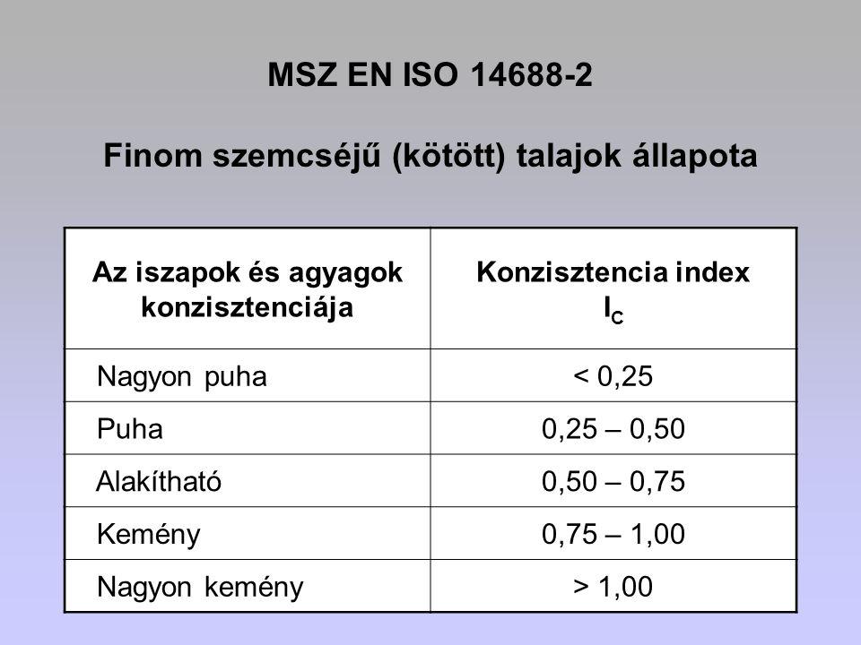 MSZ EN ISO 14688-2 Finom szemcséjű (kötött) talajok állapota Az iszapok és agyagok konzisztenciája Konzisztencia index I C Nagyon puha< 0,25 Puha0,25