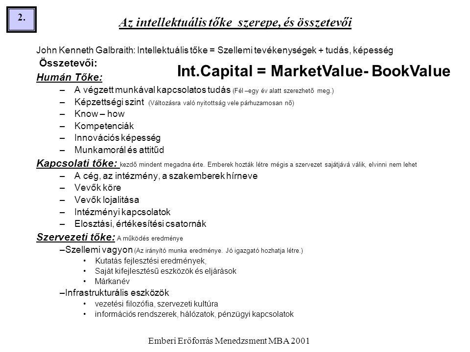 Emberi Erőforrás Menedzsment MBA 2001 2.2. Az intellektuális tőke szerepe, és összetevői John Kenneth Galbraith: Intellektuális tőke = Szellemi tevéke