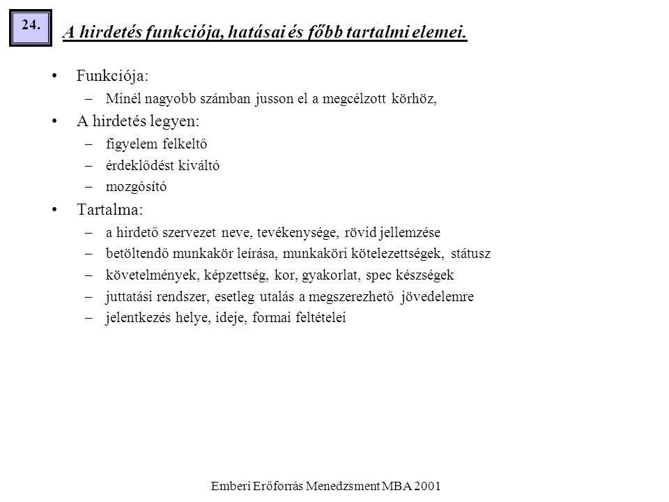 Emberi Erőforrás Menedzsment MBA 2001 24. A hirdetés funkciója, hatásai és főbb tartalmi elemei. •Funkciója: –Minél nagyobb számban jusson el a megcél