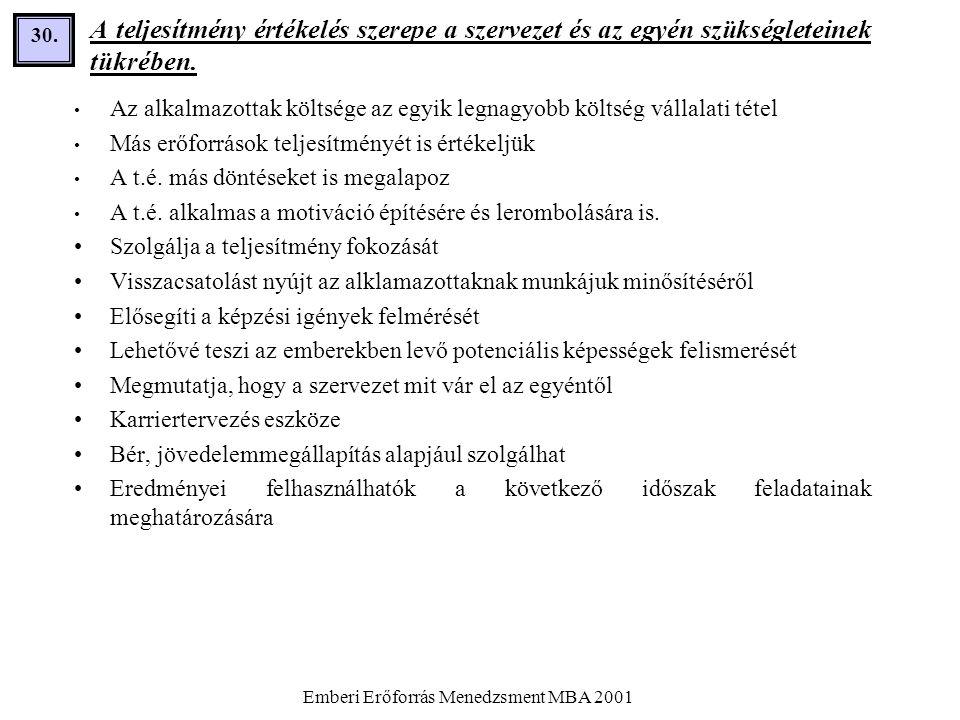 Emberi Erőforrás Menedzsment MBA 2001 30.