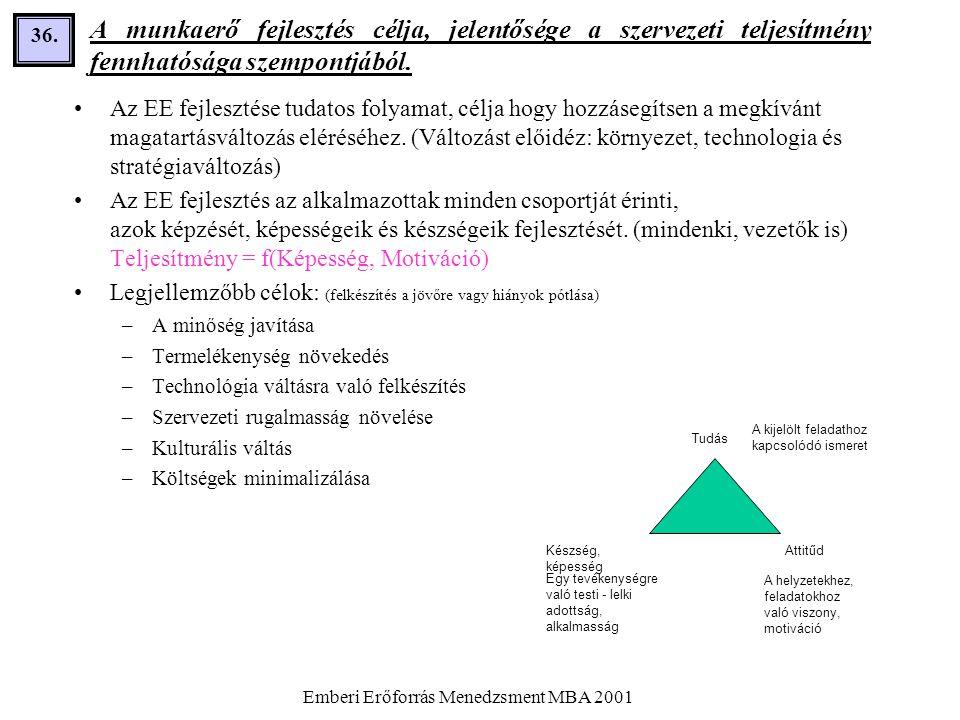 Emberi Erőforrás Menedzsment MBA 2001 36. A munkaerő fejlesztés célja, jelentősége a szervezeti teljesítmény fennhatósága szempontjából. •Az EE fejles