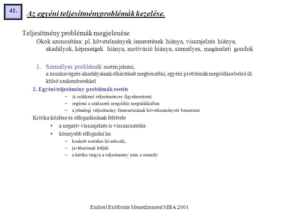 Emberi Erőforrás Menedzsment MBA 2001 41. Az egyéni teljesítményproblémák kezelése. Teljesítmény problémák megjelenése Okok azonosítása: pl. követelmé