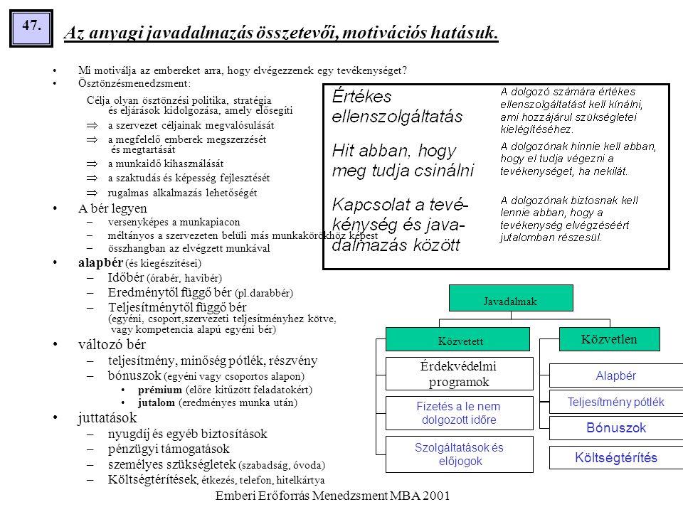 Emberi Erőforrás Menedzsment MBA 2001 47. Az anyagi javadalmazás összetevői, motivációs hatásuk. •Mi motiválja az embereket arra, hogy elvégezzenek eg