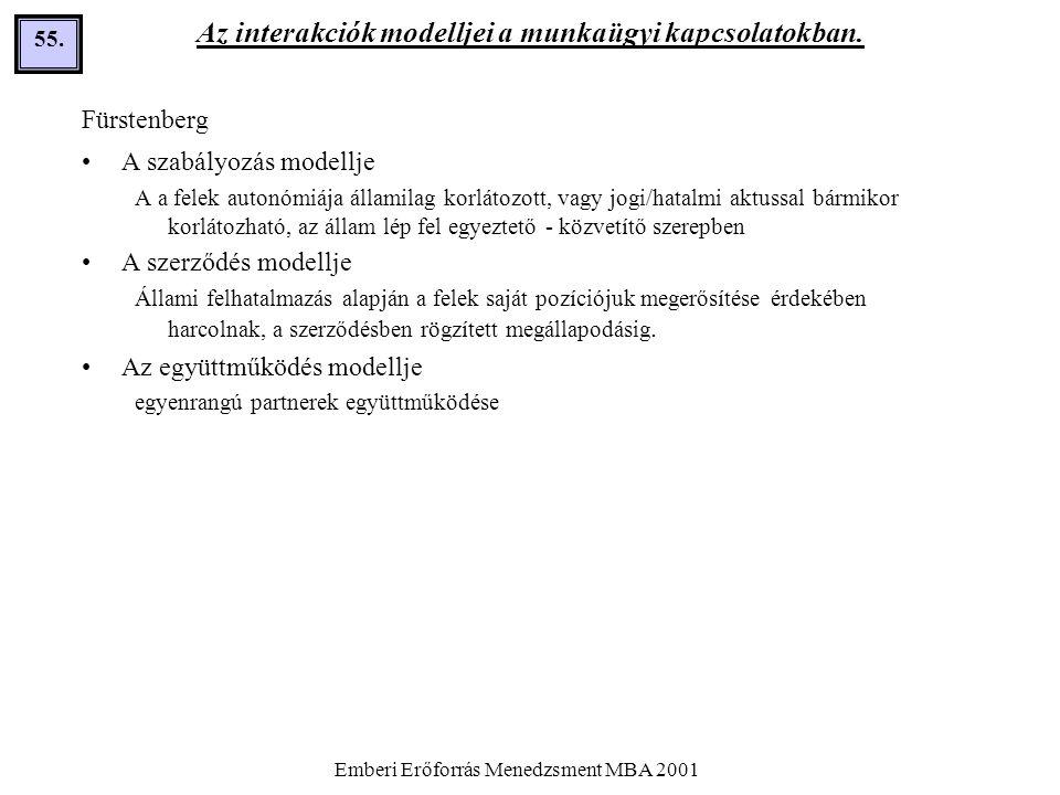 Emberi Erőforrás Menedzsment MBA 2001 55. Az interakciók modelljei a munkaügyi kapcsolatokban. Fürstenberg •A szabályozás modellje A a felek autonómiá