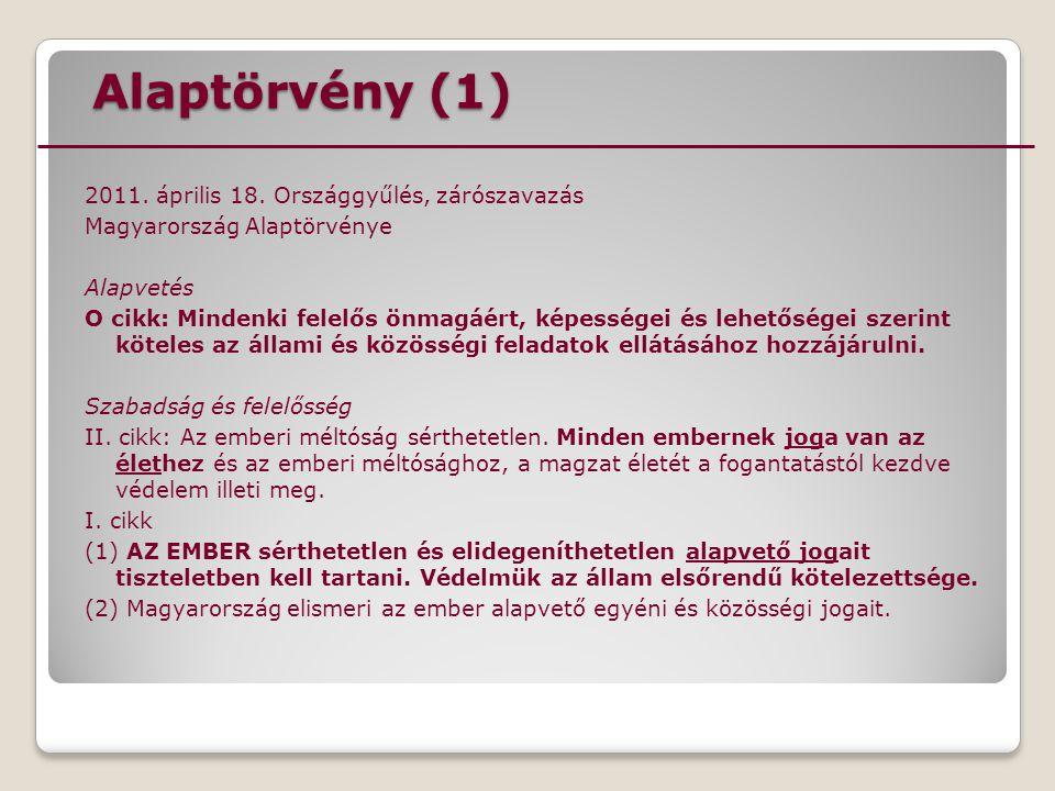 Alaptörvény (1) 2011. április 18. Országgyűlés, zárószavazás Magyarország Alaptörvénye Alapvetés O cikk: Mindenki felelős önmagáért, képességei és leh