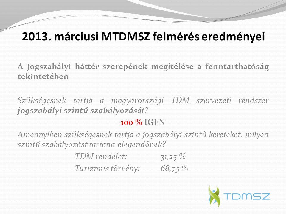 2013. márciusi MTDMSZ felmérés eredményei A jogszabályi háttér szerepének megítélése a fenntarthatóság tekintetében Szükségesnek tartja a magyarország