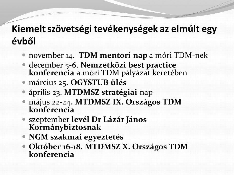 Kiemelt szövetségi tevékenységek az elmúlt egy évből  november 14. TDM mentori nap a móri TDM-nek  december 5-6. Nemzetközi best practice konferenci