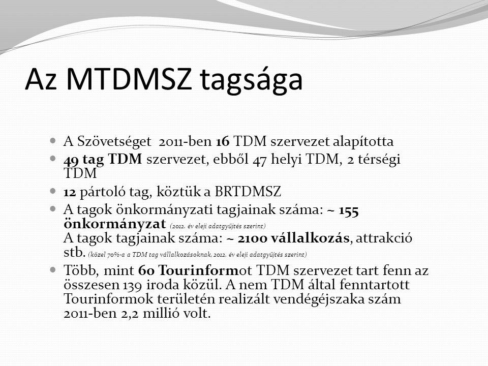 Az MTDMSZ tagsága  A Szövetséget 2011-ben 16 TDM szervezet alapította  49 tag TDM szervezet, ebből 47 helyi TDM, 2 térségi TDM  12 pártoló tag, köz