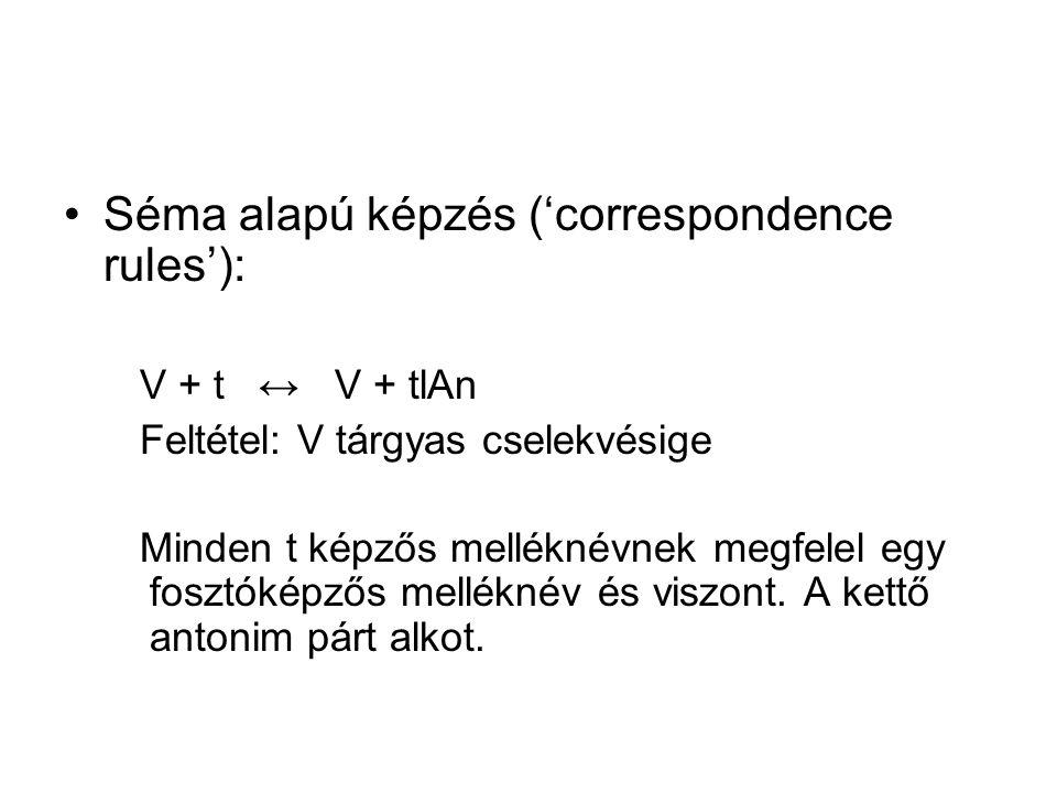 •Séma alapú képzés ('correspondence rules'): V + t ↔ V + tlAn Feltétel: V tárgyas cselekvésige Minden t képzős melléknévnek megfelel egy fosztóképzős