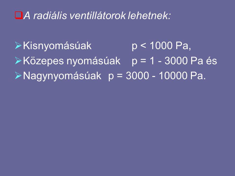  A radiális ventillátorok lehetnek:  Kisnyomásúakp < 1000 Pa,  Közepes nyomásúakp = 1 - 3000 Pa és  Nagynyomásúakp = 3000 - 10000 Pa.