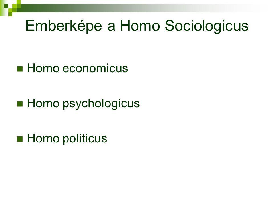 Emberképe a Homo Sociologicus  Homo economicus  Homo psychologicus  Homo politicus