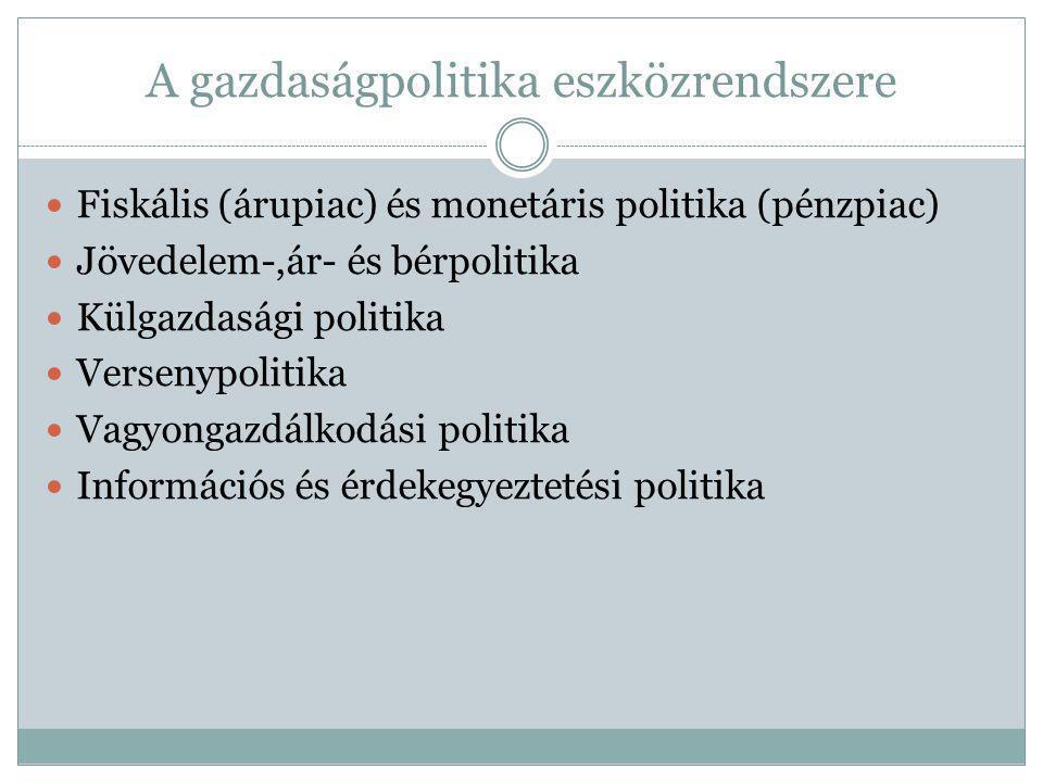 A gazdaságpolitika eszközrendszere  Fiskális (árupiac) és monetáris politika (pénzpiac)  Jövedelem-,ár- és bérpolitika  Külgazdasági politika  Ver