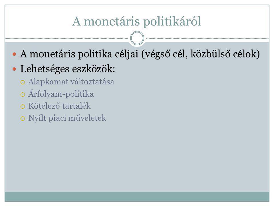A monetáris politikáról  A monetáris politika céljai (végső cél, közbülső célok)  Lehetséges eszközök:  Alapkamat változtatása  Árfolyam-politika