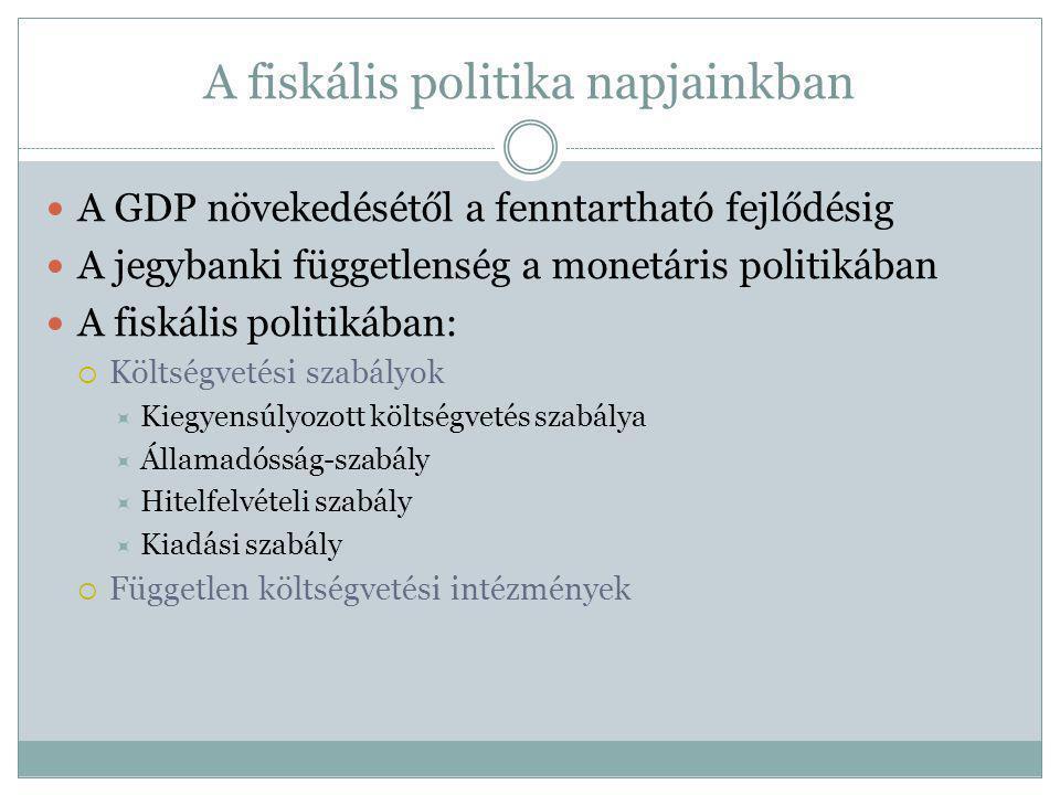 A fiskális politika napjainkban  A GDP növekedésétől a fenntartható fejlődésig  A jegybanki függetlenség a monetáris politikában  A fiskális politi