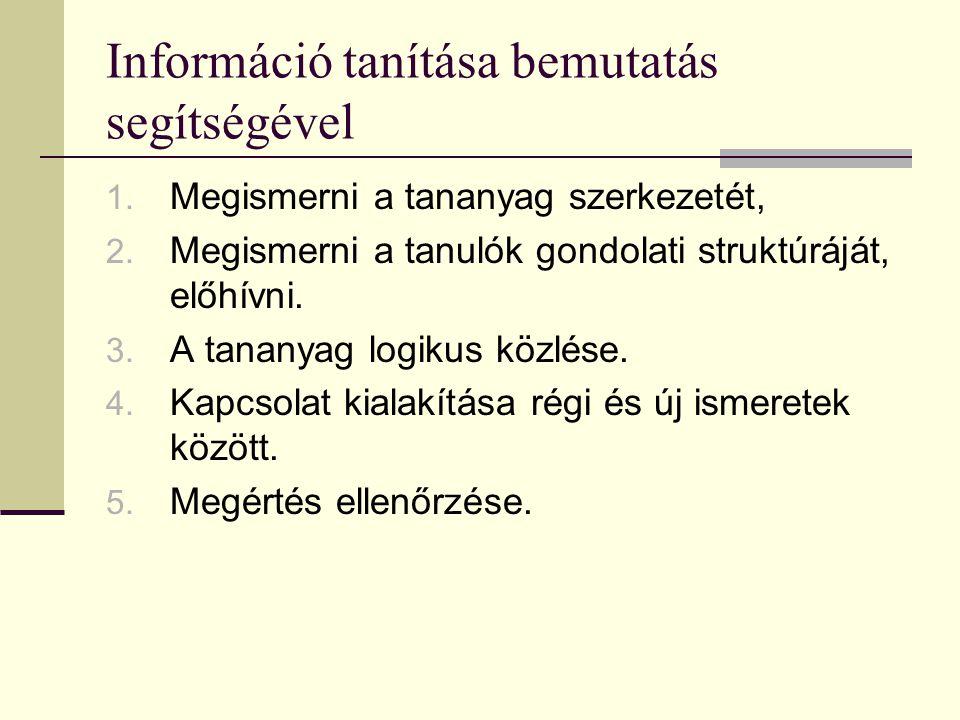 Információ tanítása bemutatás segítségével 1. Megismerni a tananyag szerkezetét, 2. Megismerni a tanulók gondolati struktúráját, előhívni. 3. A tanany