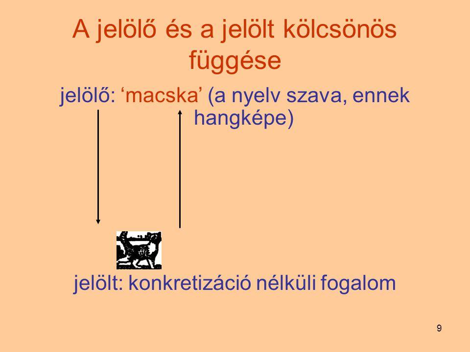 9 A jelölő és a jelölt kölcsönös függése jelölő: 'macska' (a nyelv szava, ennek hangképe) jelölt: konkretizáció nélküli fogalom