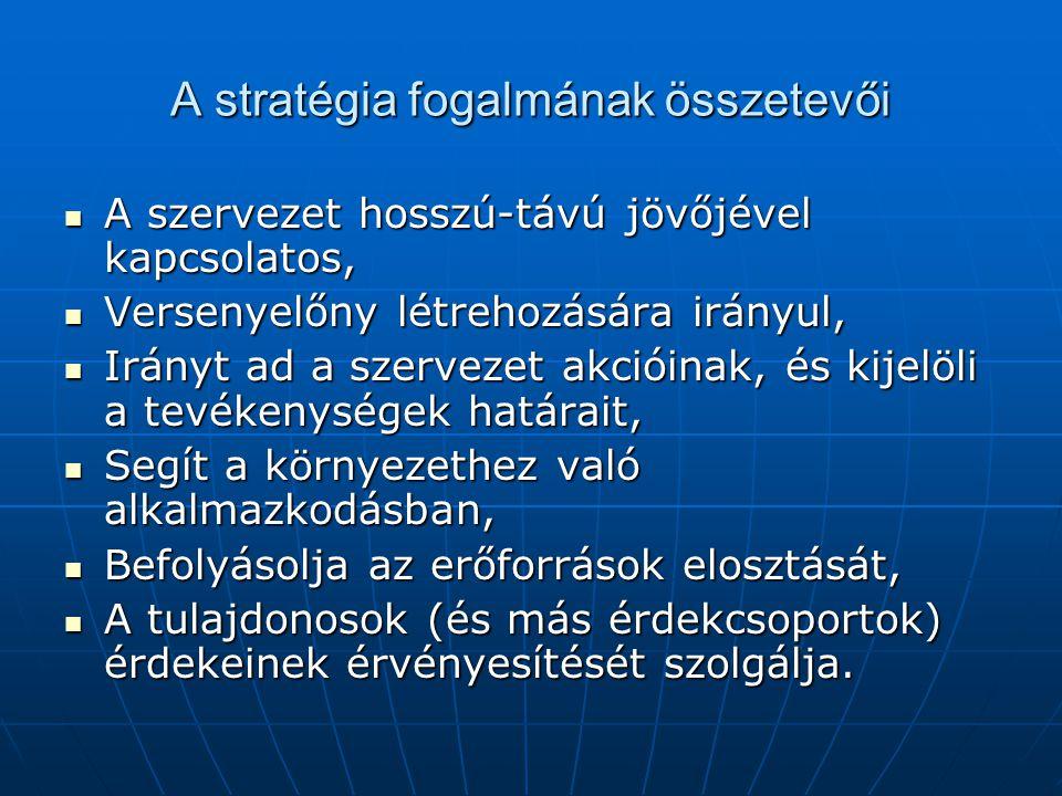 A stratégia fogalmának összetevői  A szervezet hosszú-távú jövőjével kapcsolatos,  Versenyelőny létrehozására irányul,  Irányt ad a szervezet akció