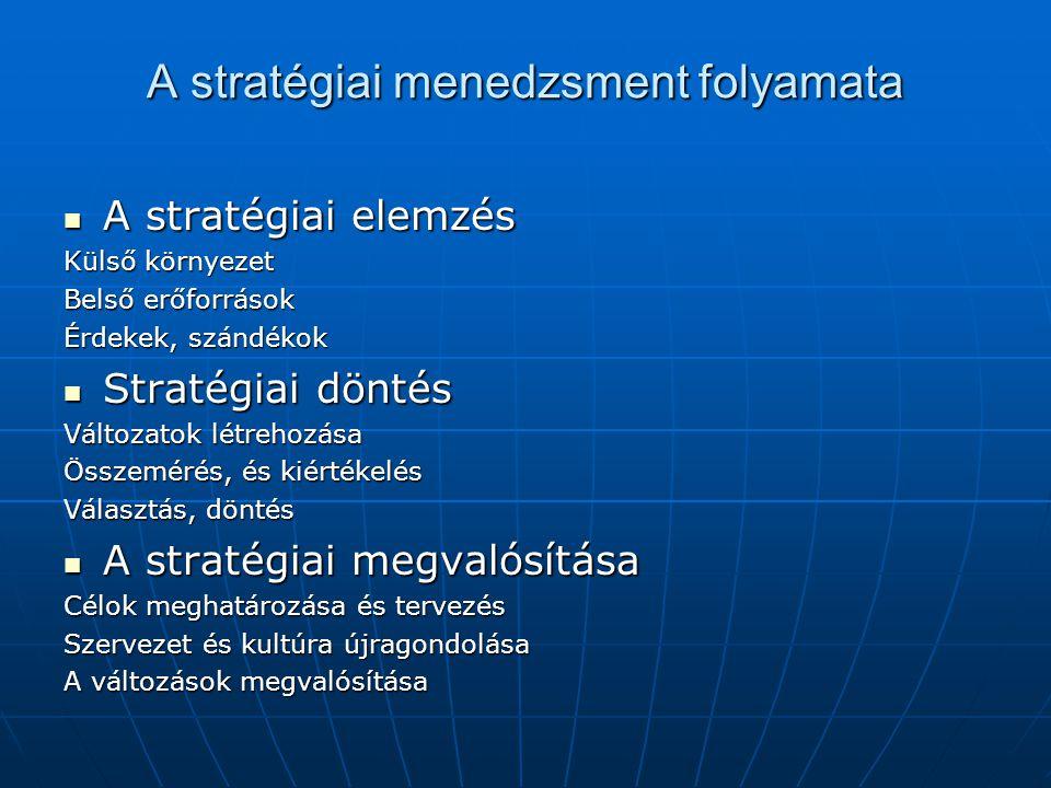 A stratégiai menedzsment folyamata  A stratégiai elemzés Külső környezet Belső erőforrások Érdekek, szándékok  Stratégiai döntés Változatok létrehozása Összemérés, és kiértékelés Választás, döntés  A stratégiai megvalósítása Célok meghatározása és tervezés Szervezet és kultúra újragondolása A változások megvalósítása
