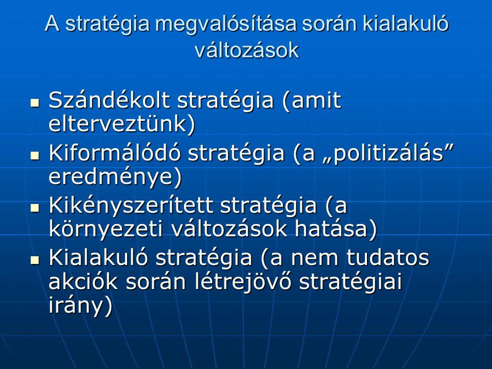 """A stratégia megvalósítása során kialakuló változások  Szándékolt stratégia (amit elterveztünk)  Kiformálódó stratégia (a """"politizálás eredménye)  Kikényszerített stratégia (a környezeti változások hatása)  Kialakuló stratégia (a nem tudatos akciók során létrejövő stratégiai irány)"""