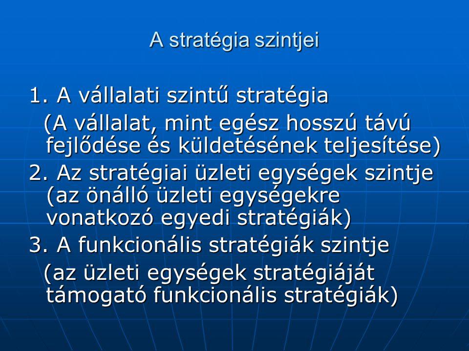 A stratégia szintjei 1. A vállalati szintű stratégia (A vállalat, mint egész hosszú távú fejlődése és küldetésének teljesítése) (A vállalat, mint egés