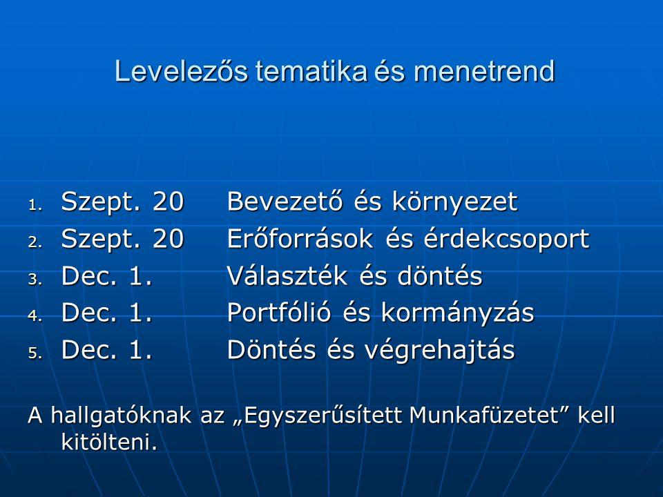 Levelezős tematika és menetrend 1. Szept. 20 Bevezető és környezet 2. Szept. 20 Erőforrások és érdekcsoport 3. Dec. 1. Választék és döntés 4. Dec. 1.