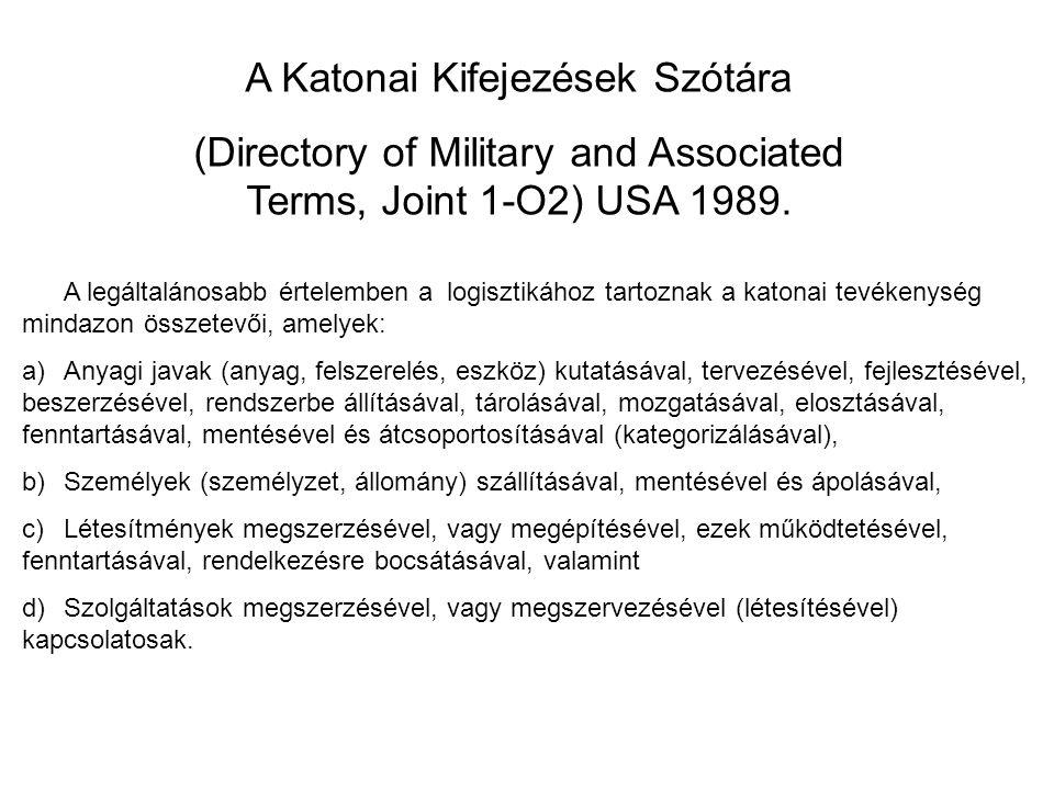 A Katonai Kifejezések Szótára (Directory of Military and Associated Terms, Joint 1-O2) USA 1989.