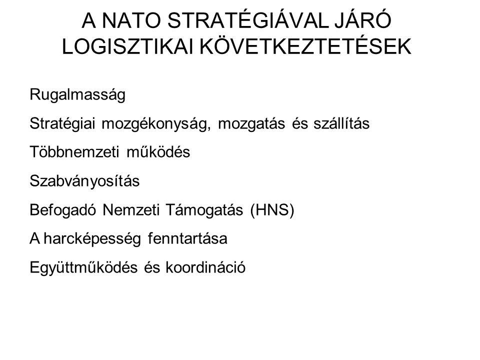 A NATO STRATÉGIÁVAL JÁRÓ LOGISZTIKAI KÖVETKEZTETÉSEK Rugalmasság Stratégiai mozgékonyság, mozgatás és szállítás Többnemzeti működés Szabványosítás Befogadó Nemzeti Támogatás (HNS) A harcképesség fenntartása Együttműködés és koordináció